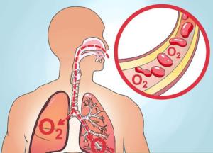 intoxicación por oxígeno durante el buceo